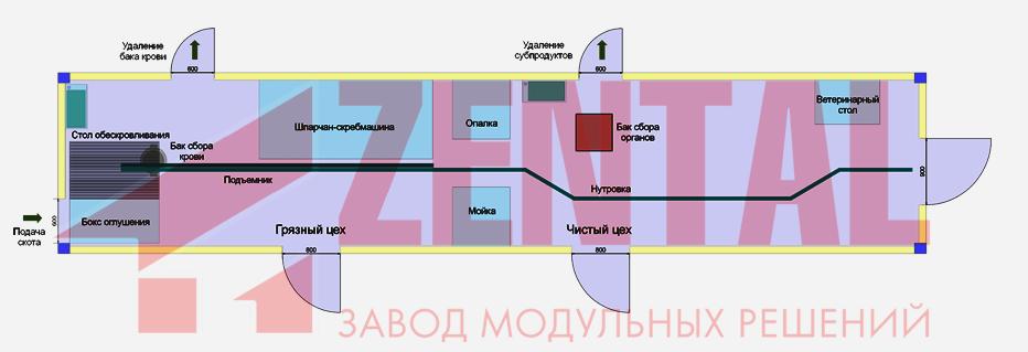 Схема бойни