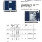 Описание винтового безмасляного компрессора WSF