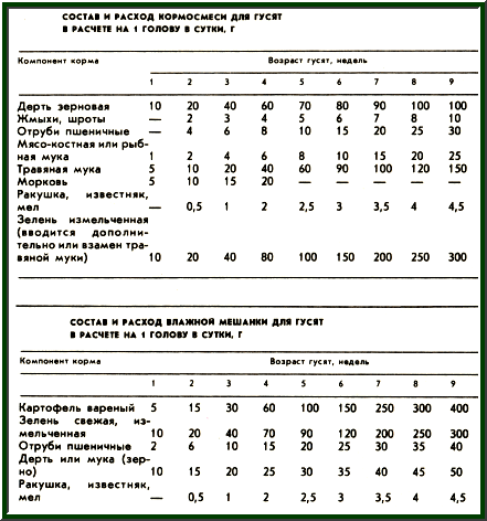 нормы содержания холестерина в крови человека таблица