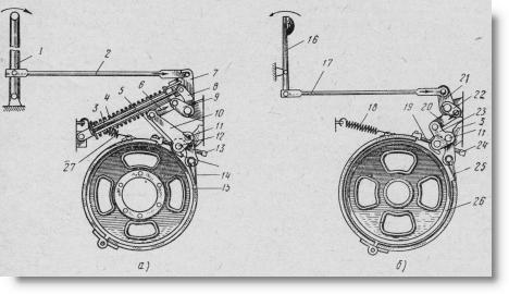 Схемы тормозов трактора ДТ-75.