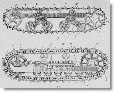 Схемы гусеничных движителей. а - движитель с эластичной подвеской; б - движитель с полужесткой подвеской; 1...