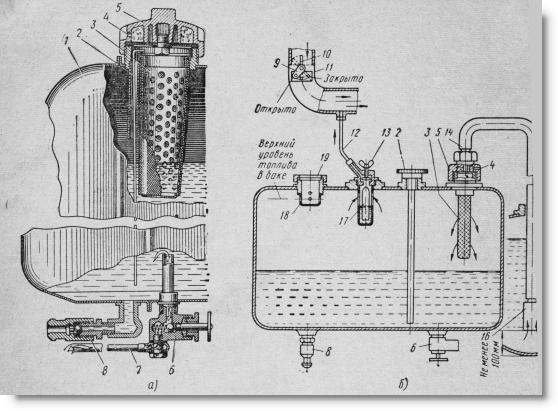 элементы топливного бака