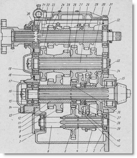 разрез-развертка коробки передач трактора T-74