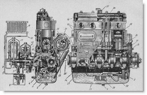 схема системы смазки двигателя
