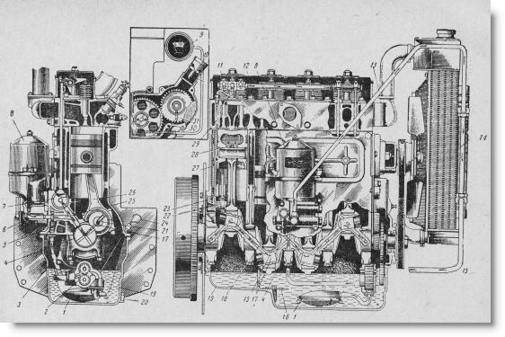 Схема системы смазки двигателя Д-50.  1 - маслоприемник; 2 -масляный насос; 3 - нагнетательная трубка; 4...