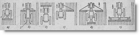 схемы различных способов навески машин и орудий на тракторе