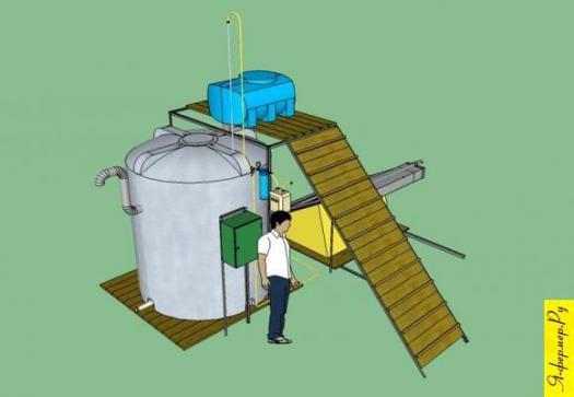 Схема биогазовой установки.
