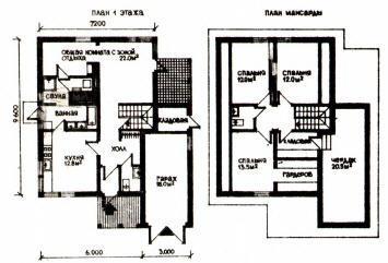 План дома для средней семьи