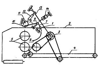 Дозатор стебельчатых кормов рисунок, схема
