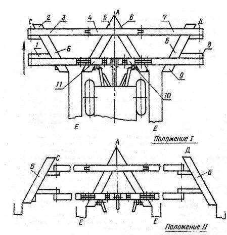 Схема навесного толкающего