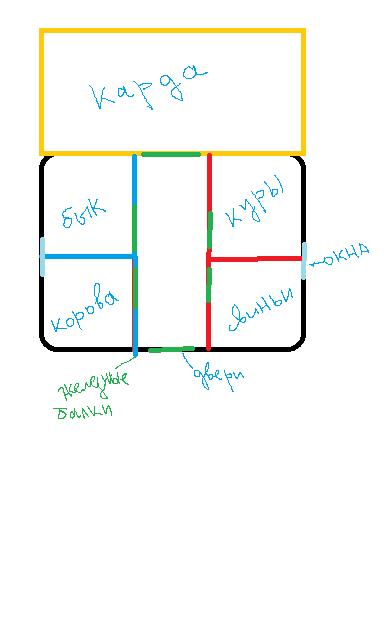 Как построить сарай из осб