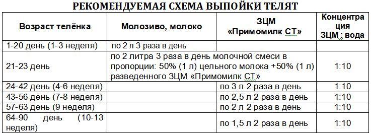 shema_vypoyki_primomilk_st.jpg