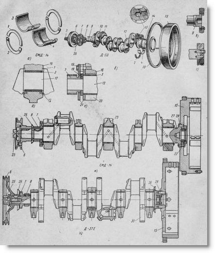 коленчатые валы и коренные подшипники в двигателях тракторов