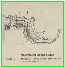 чашечная автопоилка для свиней, рисунок-схема