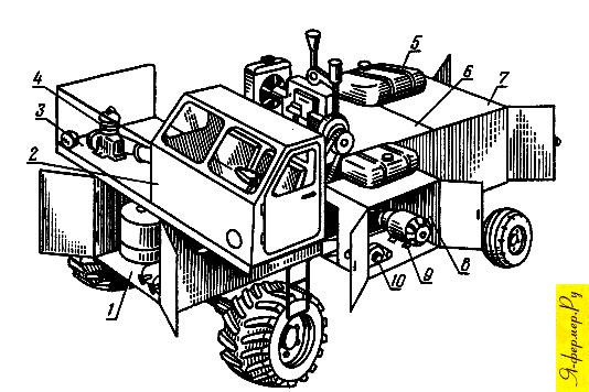 Схема комбинированного передвижного агрегата для ремонта и обслуживания тракторов, зерноуборочных комбайнов и другой сельскохозяйственной техники