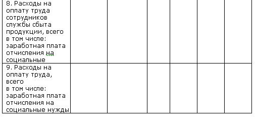 Таблица подсчёта сотрудников и расходов на заработную плату (продолжение)