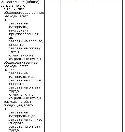 Таблица подсчёта расходов на реализацию продукции (продолжение)