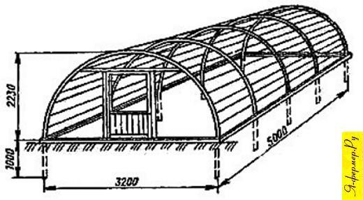 Чертёж арочной теплицы из профильной трубы.