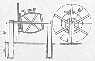 Бетономешалка для сооружения колодца