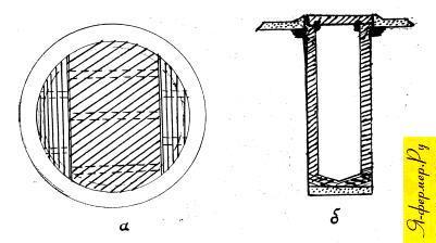 Чешская яма (яма Беккари) для уничтожения трупов сельскохозяйственных животных