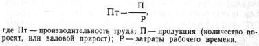 Производительность труда формула
