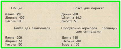 габариты станка ССИ-2