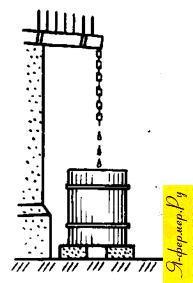Устройство для сбора воды для полива с помощью цепи
