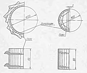 Наружная и внутренняя опалубки колодца