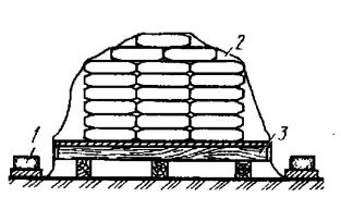 Правильное хранение цемента