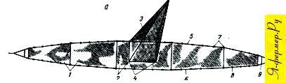 Схема равнокрылого закидного невода