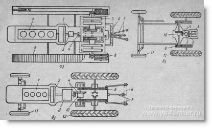 основные части трактора