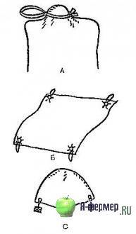 Схема крепления пленочного материала на стог