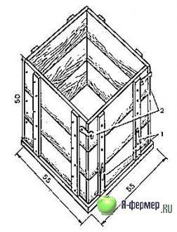 Схема ящика для прессования сена