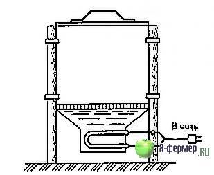 Схема устройства запарника для кормов кроликов