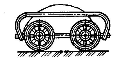 Сани на колесах
