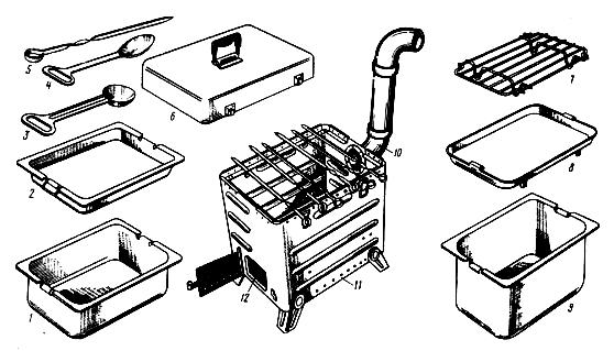 Комплект чудо-печки (заводской вариант)