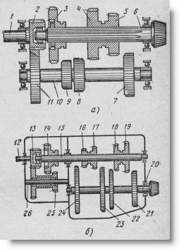 схемы многовальных коробок передач
