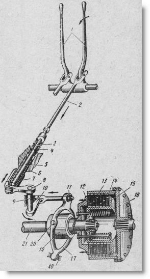 схема механизма управления трактора Т-100М