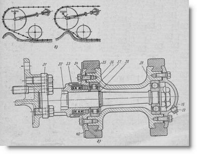 направляющее колесо и поддерживающий ролик ходовой части трактора ДТ-75, рисунок