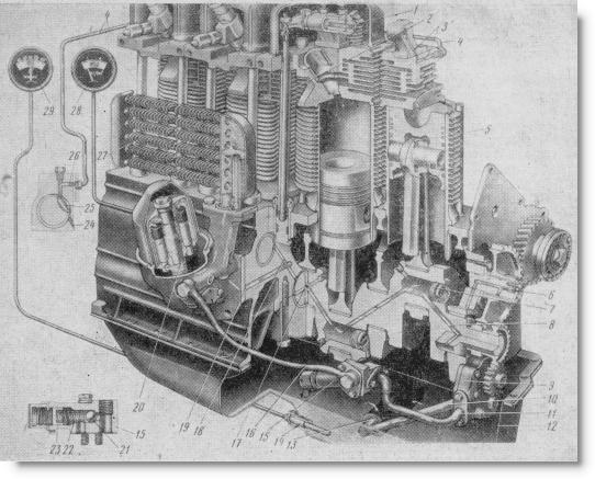 схема системы смазки двигателя Д-37М