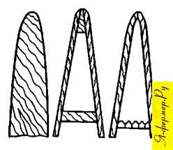 Типы правилок для кроичьих шкурок