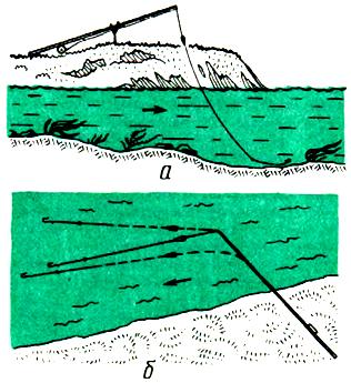 Устройство полудонки для ловли голавлей