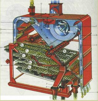 Семяочистительная воздушно-решетная машина СВУ-5