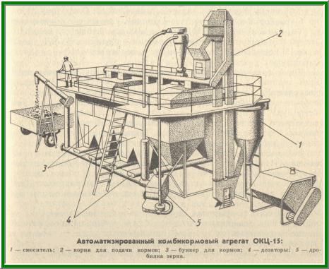 автоматизированный комбикормовый агрегат, рисунок
