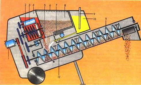 Навесной опрыскиватель ОН-400 (он бывает как штанговый, так и вентиляторный), предназначен для обработки полевых культур