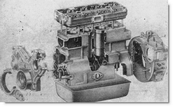 остов тракторного двигателя и его основные части