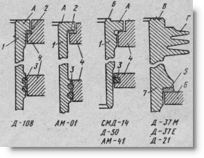 цилиндры двигателей у тракторов