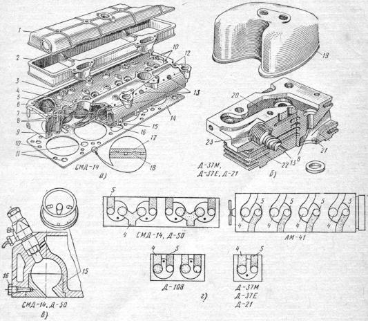 Головки цилиндров тракторных двигателей