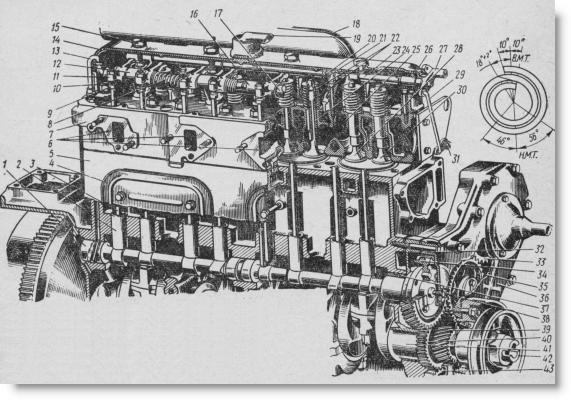 распределительный и декомпрессионный механизмы двигателя СМД-14