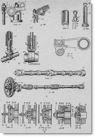 распределительный вал и передаточные детали в двигателе трактора